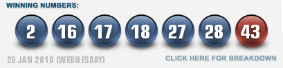 PLAYUKLOTTERY WINNING NUMBERS FOR 20 JAN 2010 (WEDNESDAY)